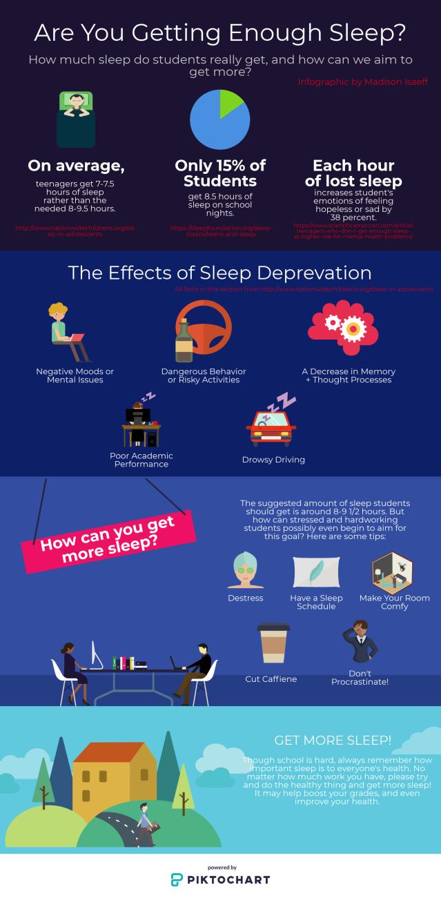 sleep-infograph_27758773