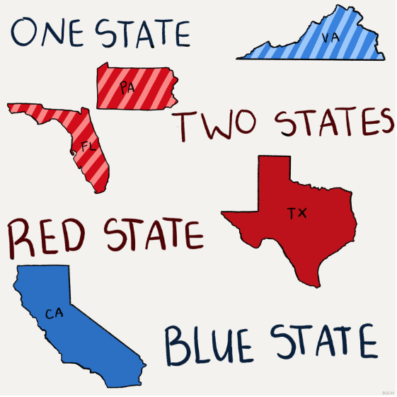 How do we elect our president? Explaining the Electoral College – E T H I C